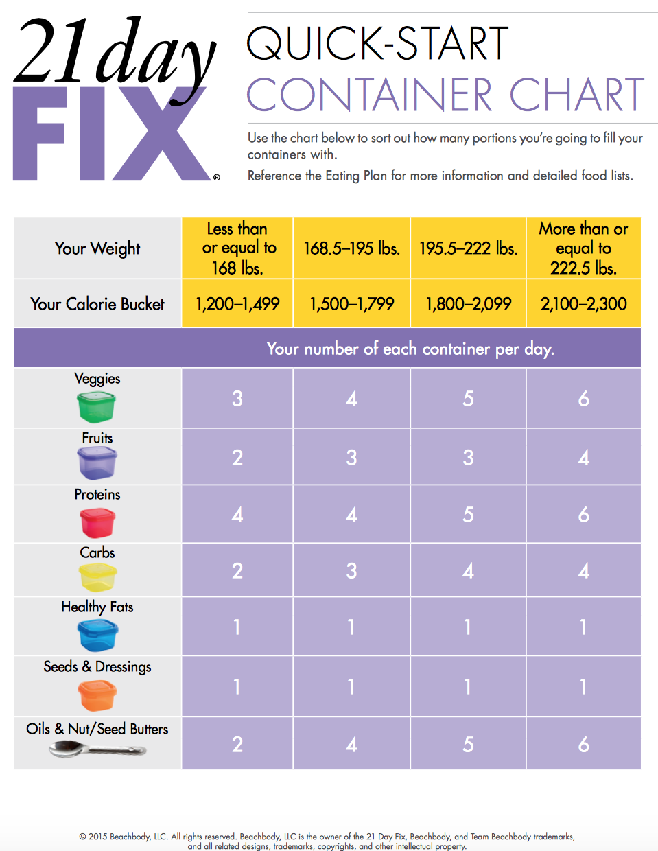 21 Day Fix Meal Plan And Workouts